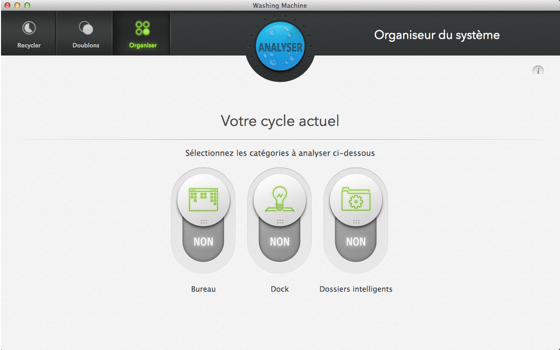 Le cycle Organiser
