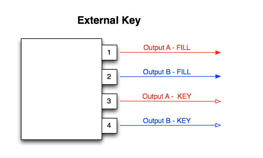 Diagram_ExternalKey_Kona_Cards.png